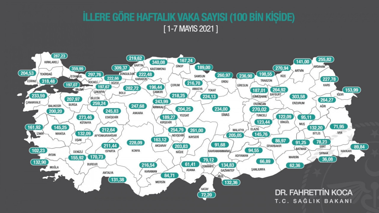 Turkey COVID-19 weekly infection rate