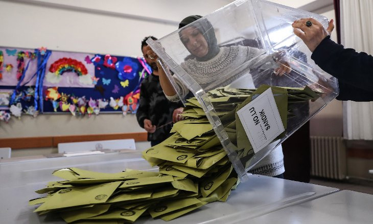 Only three parties above 10 percent electoral threshold, poll shows