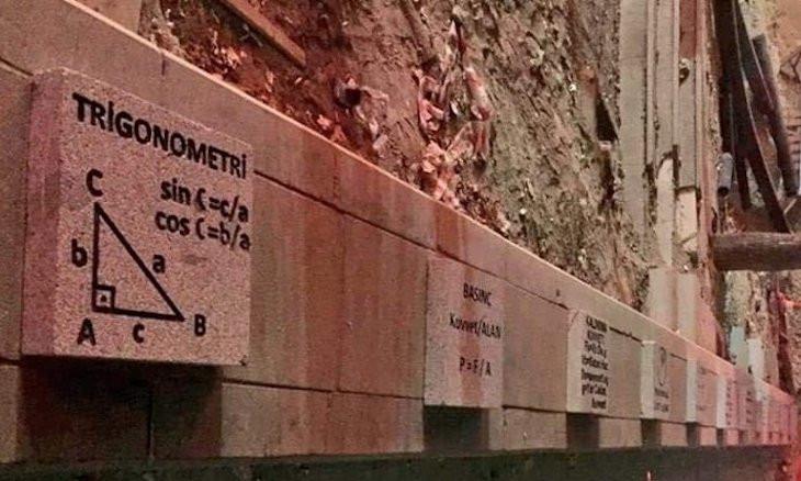Mathematics, physics formulas written on sidewalks in Ankara